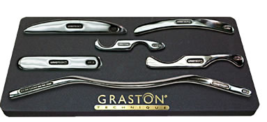 グラストンテクニック